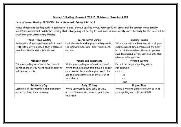 P3 Spelling Wall Oct-1