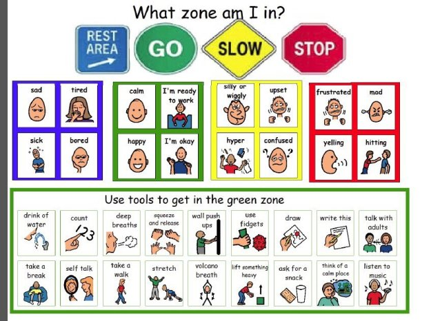 zones-of-regulation-2